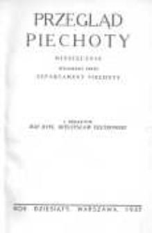 Przegląd Piechoty: miesięcznik wydawany przez Departament Piechoty 1937 R.10 Z.1-6