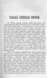Ogrodnik Polski. 1892 R.14 nr10