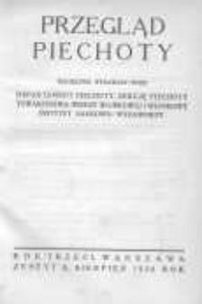 Przegląd Piechoty: miesięcznik wydawany przez Departament Piechoty, Sekcję Piechoty Towarzystwa Wiedzy Wojskowej i Wojskowy Instytut Naukowo-Wydawniczy 1930 sierpień R.3 Z.8