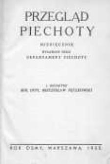 Przegląd Piechoty: miesięcznik wydawany przez Departament Piechoty 1935 R.8 Z.1-6