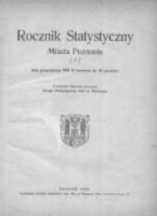 Rocznik Statystyczny Miasta Poznania: rok gospodarczy 1921(1kwietnia do 31 grudnia)
