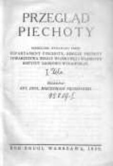 Przegląd Piechoty: miesięcznik wydawany przez Departament Piechoty, Sekcję Piechoty Towarzystwa Wiedzy Wojskowej i Wojskowy Instytut Naukowo-Wydawniczy 1929 styczeń R.2 Z.1