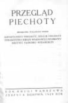 Przegląd Piechoty: miesięcznik wydawany przez Departament Piechoty, Sekcję Piechoty Towarzystwa Wiedzy Wojskowej i Wojskowy Instytut Naukowo-Wydawniczy 1929 sierpień R.2 Z.8