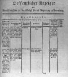 Oeffentlicher Anzeiger zum Amtsblatt No.51. der Königl. Preuss. Regierung zu Bromberg. 1817