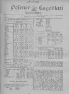 Posener Tageblatt. Handelsblatt 1898.01.31 Jg.37