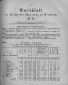 Amtsblatt der Königlichen Preussischen Regierung zu Bromberg. 1878.11.29 No.48