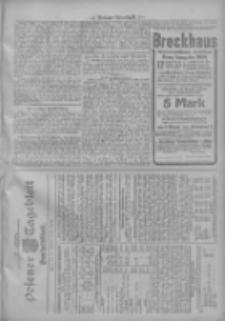 Posener Tageblatt. Handelsblatt 1909.02.20 Jg.48
