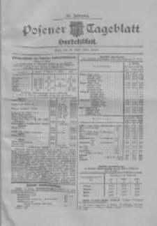 Posener Tageblatt. Handelsblatt 1909.04.16 Jg.48