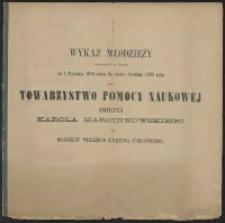 Wykaz młodzieży wspieranéj w latach od 1 Stycznia 1875 roku do końca Grudnia 1880 roku przez Towarzystwo Pomocy Naukowéj imienia Karola Marcinkowskiego dla młodzieży Wielkiego Księstwa Poznańskiego.