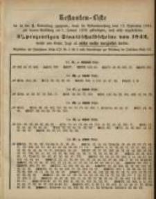 Restanten - Liste ... von 17 September 1884 ....am 1 Januar 1885 ...