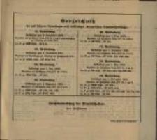 Verzeichniss … vom 2. Januar 1895...zum 1. Mai 1895