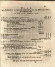 Etat zum Ausschreiben der Feuer-Societäts-Beträge von den Städten des Groß. herzogthums Posen für das zweite Semester 1833