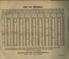 Liste der Präminen, welche auf die am 15. September 1879 gezogenen 30 serien der Schuldverschriebungen … vom Jahre 1855 …