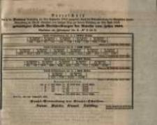 Verzeichnis der in der Dritten .. gekündigten Schuld Verschreibungen der Anleihe vom Jahre 1852.
