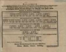 Verzeichnis der in der Fünften ... gekündigten Schuldverschreibungen der freiwilligen Anleihe vom Jahre 1850.