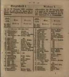 Wykaz I wylosowanych dnia 20 Listopada 1855 a w czasie od 21 Stycznia do 4. Lutego 1856 złożyć się mających 3 procentowych listów zastawnych W. X. Poznańskiego.