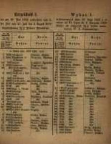 Verzeichniss I. der am 19. Mai 1858 verlooseten und in der Zeit vom 21. Juli bis 4. August 1858 einzuliefernden 3 1/2 % Posener Pfandbriefe