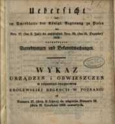 Wykaz urządzeń i obwieszczeń w Dzienniku Urzędowym Królewskiey Regencyi w Poznaniu od Nr. 27. (dnia 2. Lipca) do włącznie Numeru 53. (dnia. 31. Grudnia) 1850 zawartych
