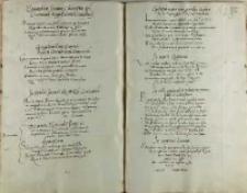 Epitaphium Petri Gamrati archiepiscopi gnesnensis et episcopi cracoviensis