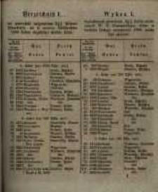 Verzeichniss I. der wiederholt aufgerufenen 3 1/2 % Posener Pfandbriefe, die in termino Weihnachten 1856 hätten eingeliefert werden sollen